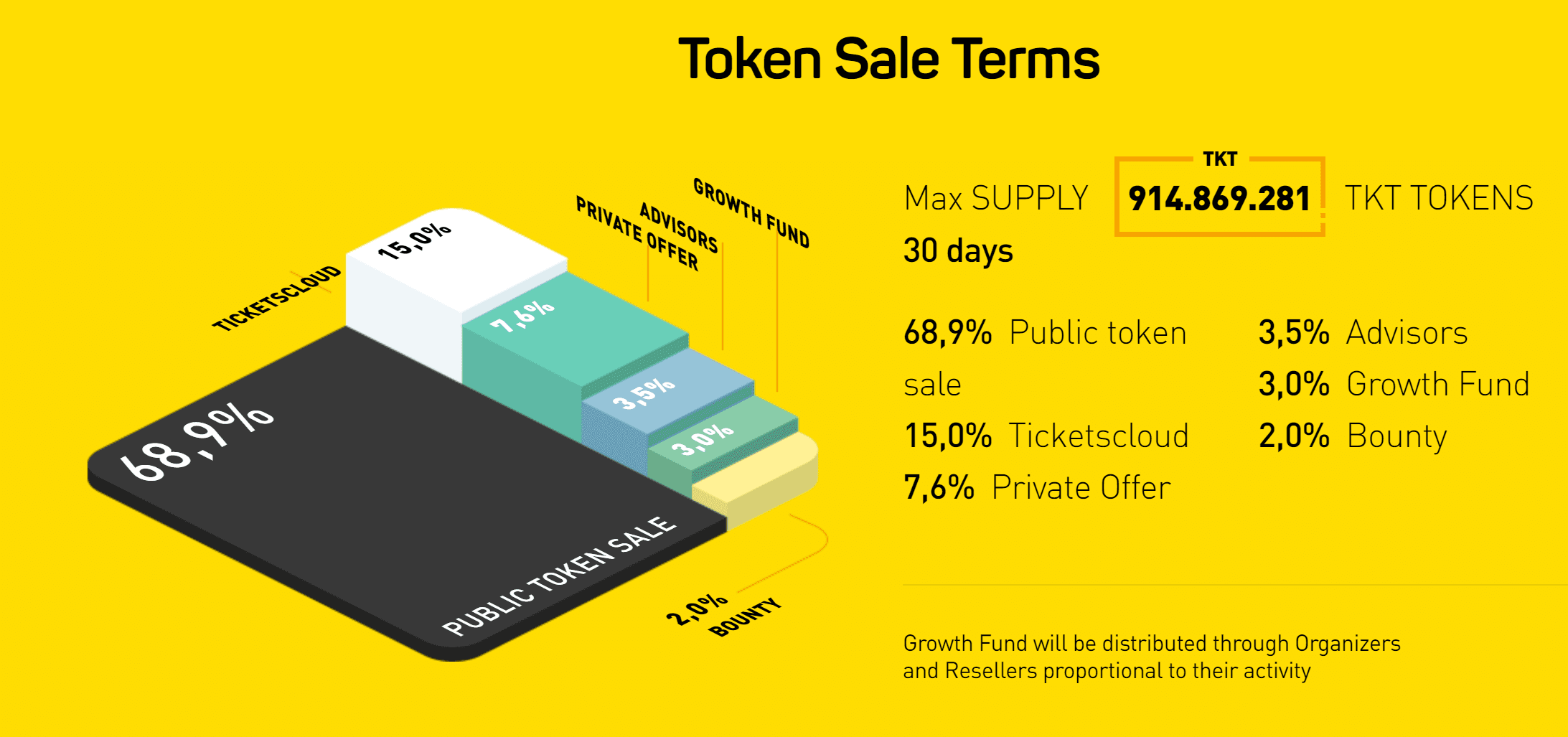 crypto tickets ico information